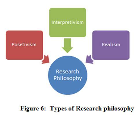 Exemple dintroduction de dissertation philosophique
